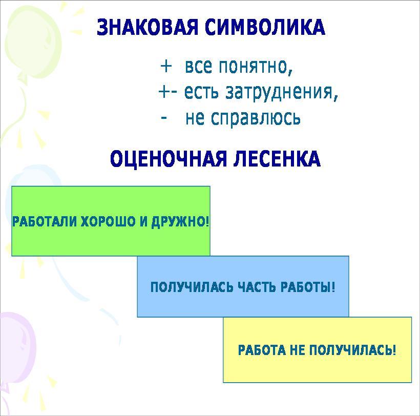 C:\Users\Samsung\Desktop\Приёмы работы при безотметочном обучении Секция 1 НП конференция 2012 Сеть учителей Нытвенского района_files\img(4).jpg