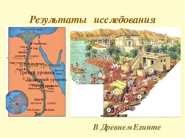 Результаты исследования В Древнем Египте