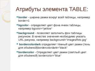 Атрибуты элемента TABLE: border - ширина рамки вокруг всей таблицы, например