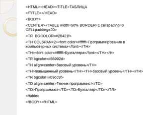 ТАБЛИЦА     Программирование в компьютерных системах Бухгалтера  базовый уров