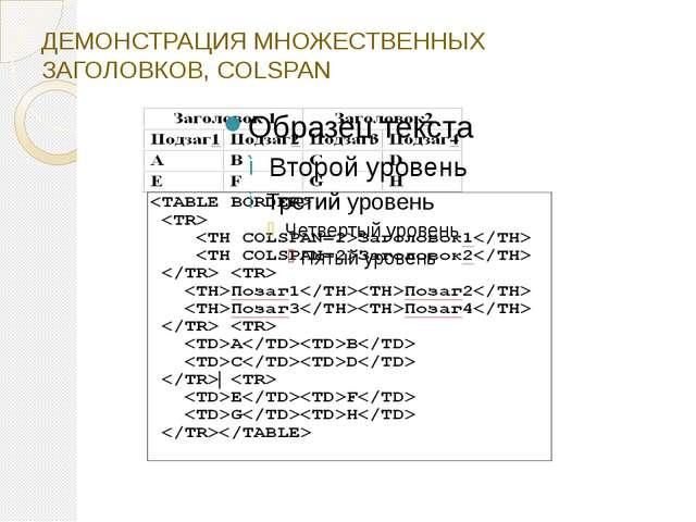ДЕМОНСТРАЦИЯ МНОЖЕСТВЕННЫХ ЗАГОЛОВКОВ, COLSPAN