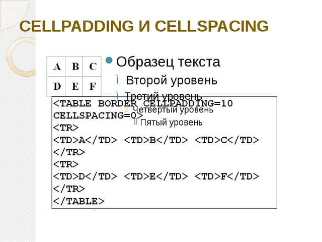 CELLPADDING И CELLSPACING