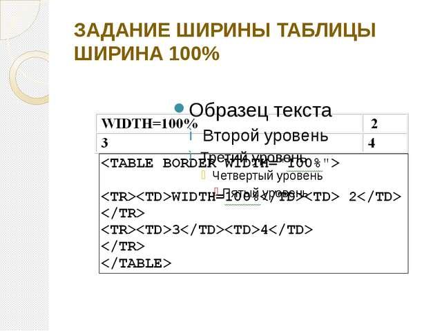 ЗАДАНИЕ ШИРИНЫ ТАБЛИЦЫ ШИРИНА 100%