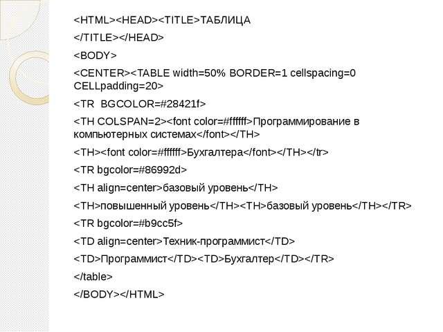 ТАБЛИЦА     Программирование в компьютерных системах Бухгалтера  базовый уров...