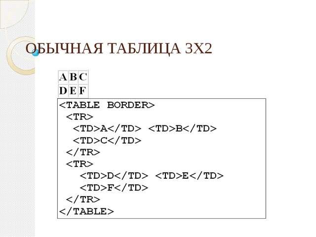 ОБЫЧНАЯ ТАБЛИЦА 3X2