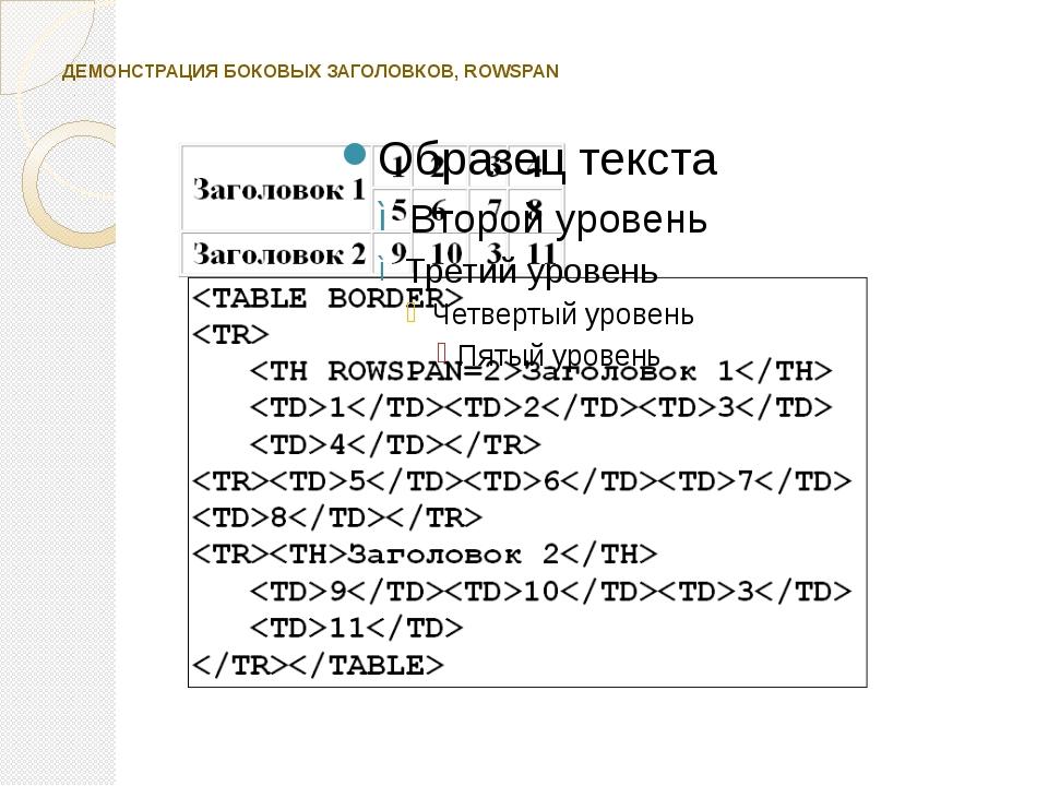 ДЕМОНСТРАЦИЯ БОКОВЫХ ЗАГОЛОВКОВ, ROWSPAN