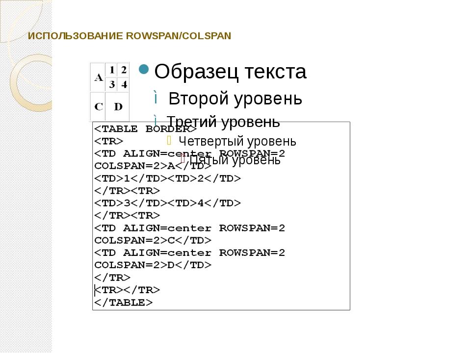 ИСПОЛЬЗОВАНИЕ ROWSPAN/COLSPAN