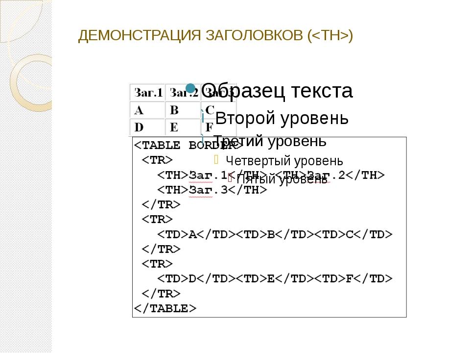 ДЕМОНСТРАЦИЯ ЗАГОЛОВКОВ ()