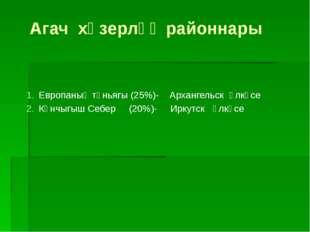 Агач хәзерләү районнары Европаның төньягы (25%)- Архангельcк өлкәсе Көнчыгыш