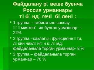 Файдалану рәвеше буенча Россия урманнары түбәндәгечә бүленә: 1 группа – табиг