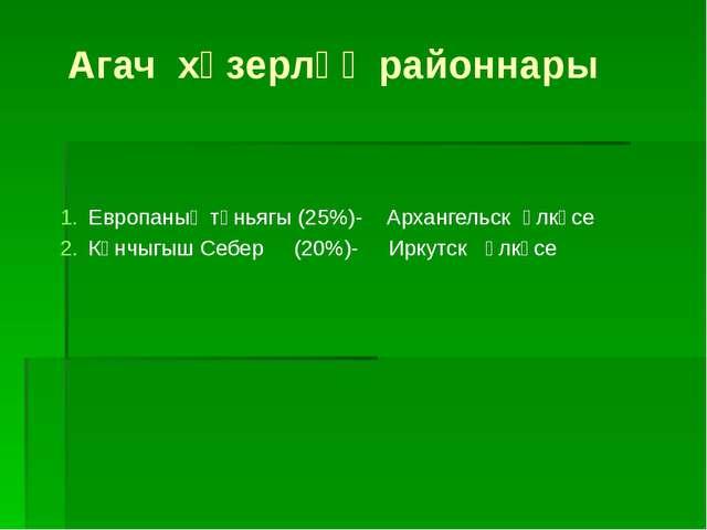 Агач хәзерләү районнары Европаның төньягы (25%)- Архангельcк өлкәсе Көнчыгыш...