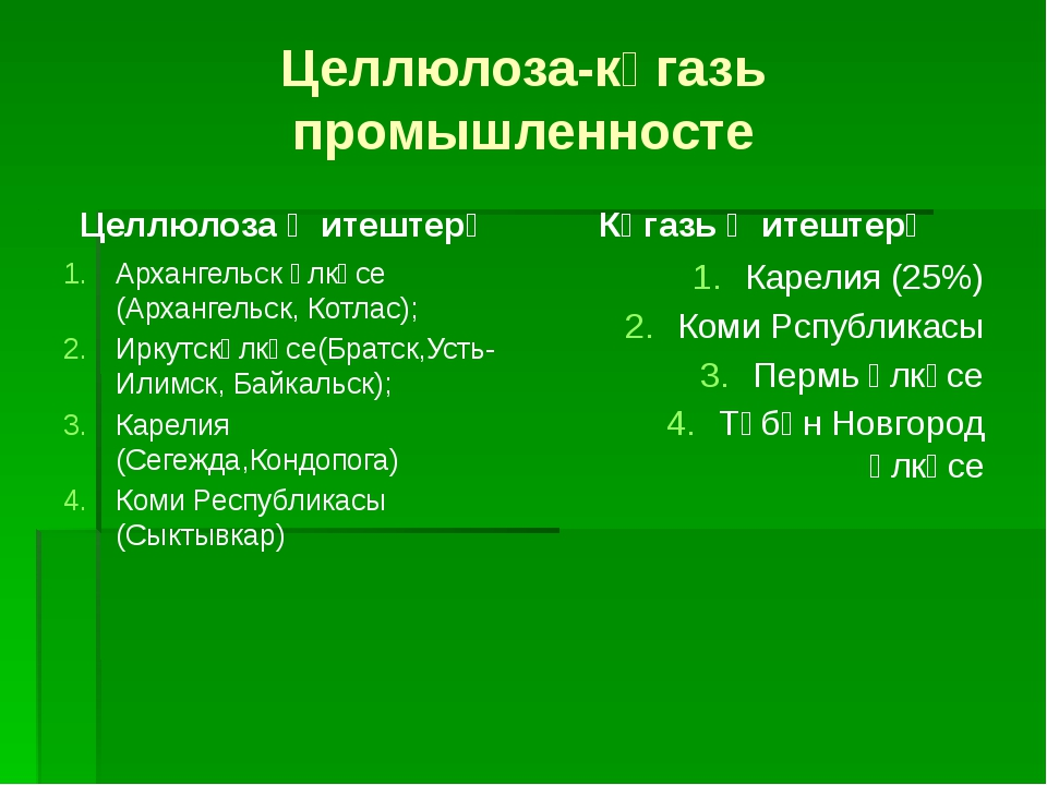 Целлюлоза-кәгазь промышленносте Целлюлоза җитештерү Архангельск өлкәсе (Архан...