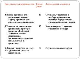 Деятельность преподавателяВремя (мин)Деятельность учащихся 4.Выбор прически
