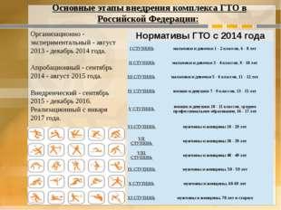 Организационно - экспериментальный - август 2013 - декабрь 2014 года. Апроба