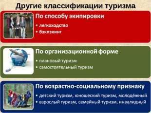 Другие классификации туризма