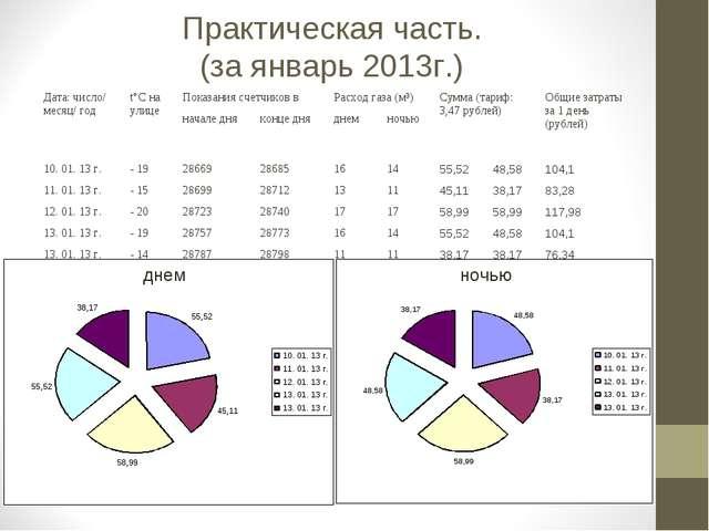 Практическая часть. (за январь 2013г.) днем ночью Дата: число/ месяц/ годt°C...