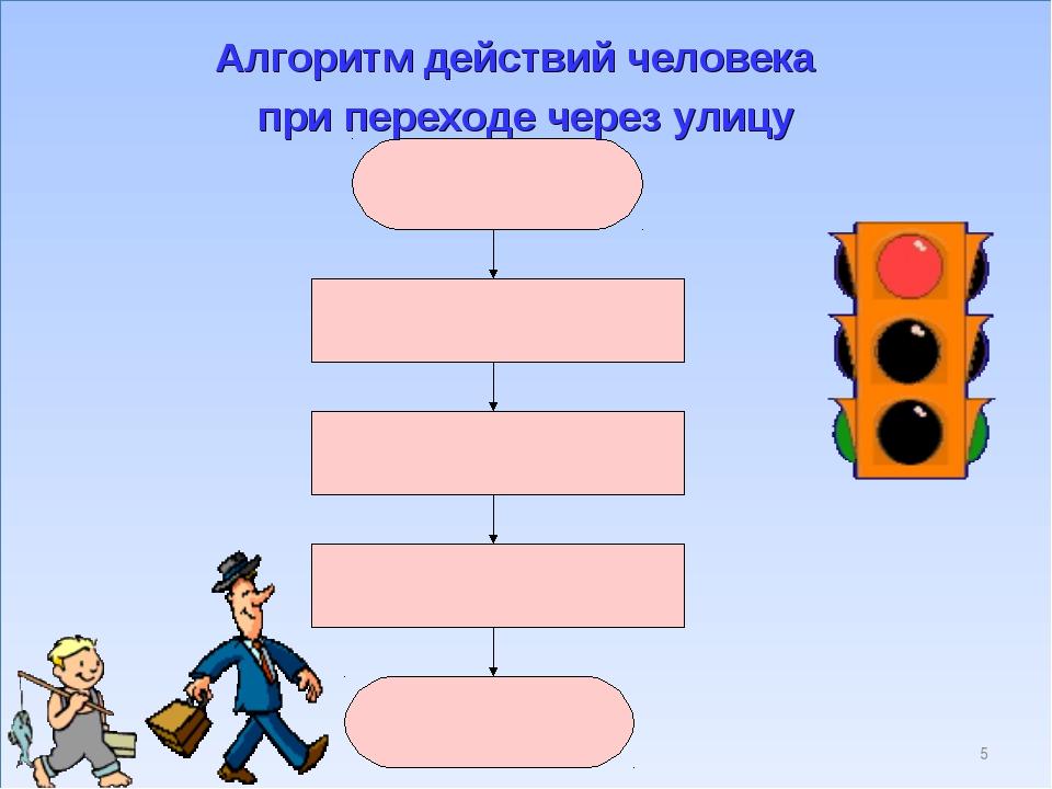 * Алгоритм действий человека при переходе через улицу