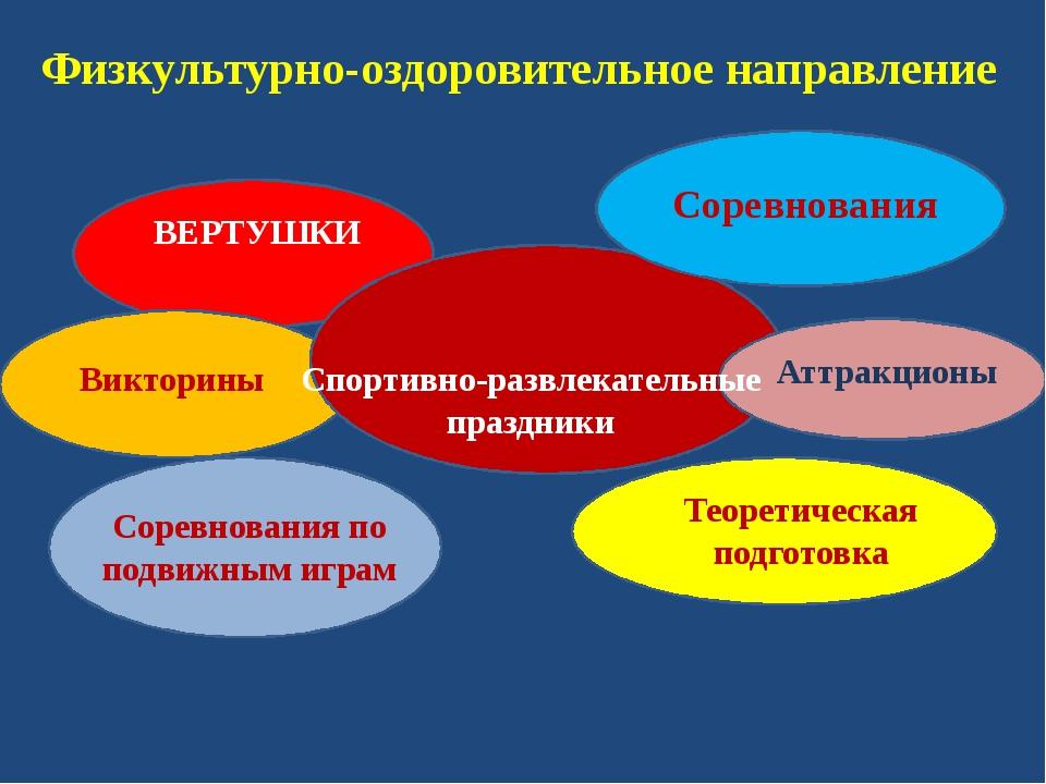 Физкультурно-оздоровительное направление ВЕРТУШКИ Спортивно-развлекательные п...