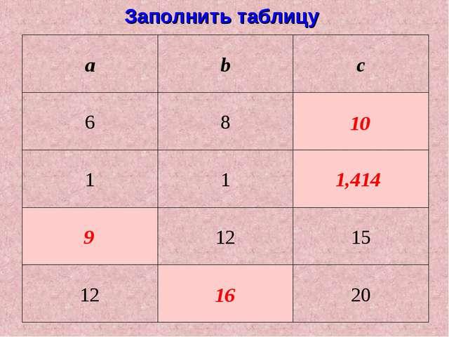 Заполнить таблицу 10 1,414 9 16