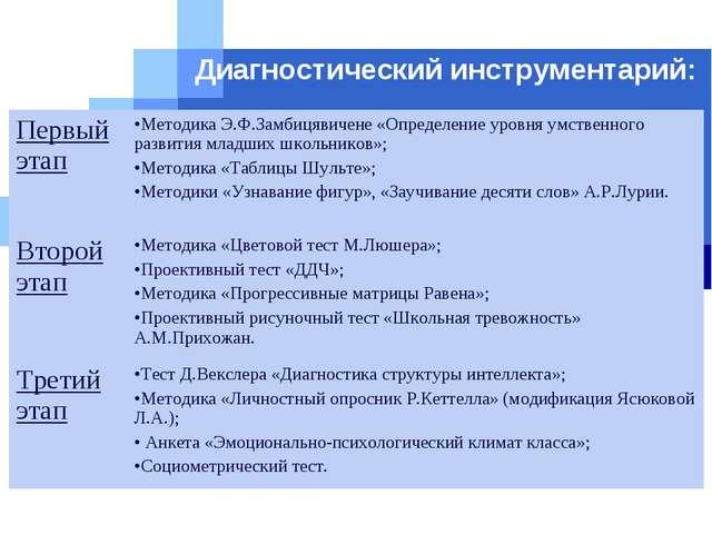 Диагностический инструментарий: Первый этапМетодика Э.Ф.Замбицявичене «Опред...