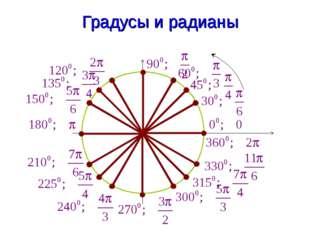 Градусы и радианы 0 x y