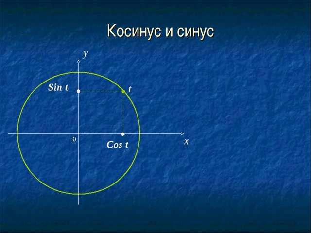 Косинус и синус 0 x y Cos t Sin t t
