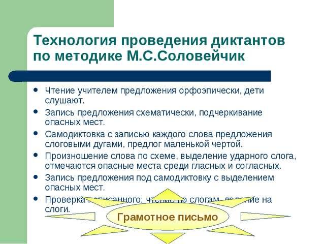 Технология проведения диктантов по методике М.С.Соловейчик Чтение учителем пр...