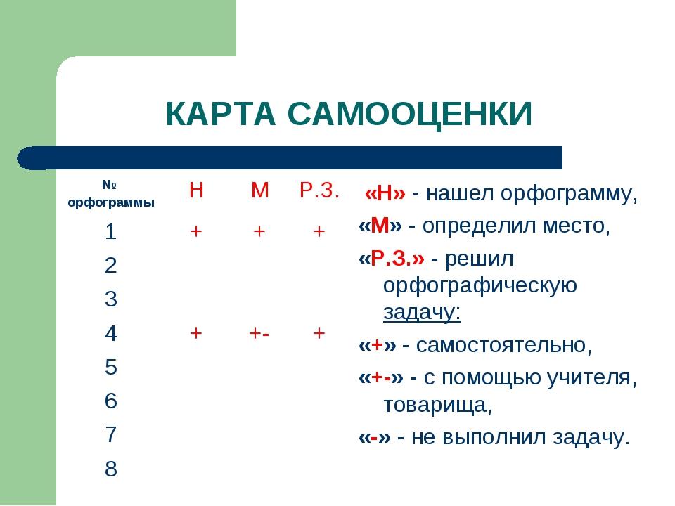 КАРТА САМООЦЕНКИ «Н» - нашел орфограмму, «М» - определил место, «Р.З.» - реши...