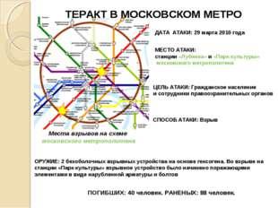 Места взрывов на схеме московского метрополитена МЕСТО АТАКИ: станции «Лубянк