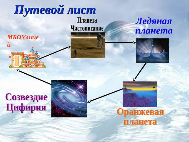 Путевой лист МБОУлицей «МОК №2»