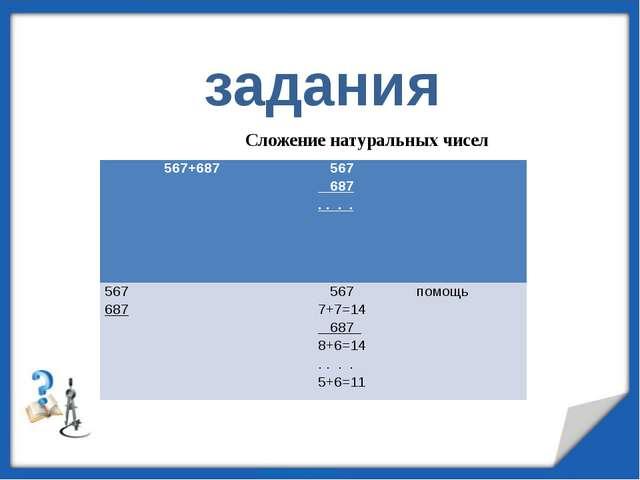 Сложение натуральных чисел задания 567+687 567 687 . . . . 567 687 567 помощ...