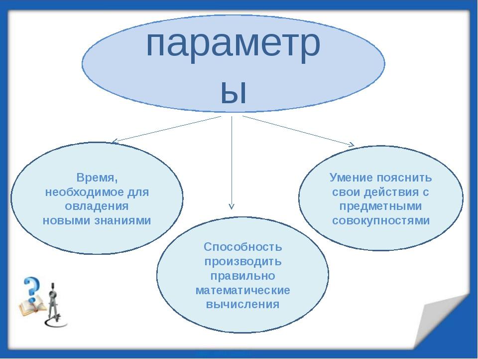 . параметры Время, необходимое для овладения новыми знаниями Способность прои...