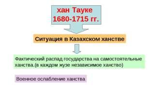 хан Тауке 1680-1715 гг. Ситуация в Казахском ханстве Фактический распад госуд