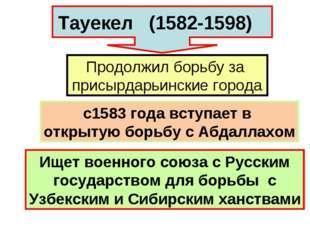 Тауекел (1582-1598) Продолжил борьбу за присырдарьинские города с1583 года вс