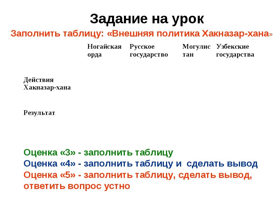 Задание на урок Заполнить таблицу: «Внешняя политика Хакназар-хана» Оценка «3...