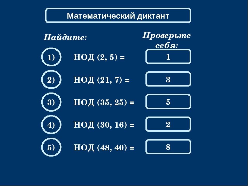 Математический диктант Найдите: НОД (2, 5) = Проверьте себя: 1 1) 3 2) 5 3) 2...