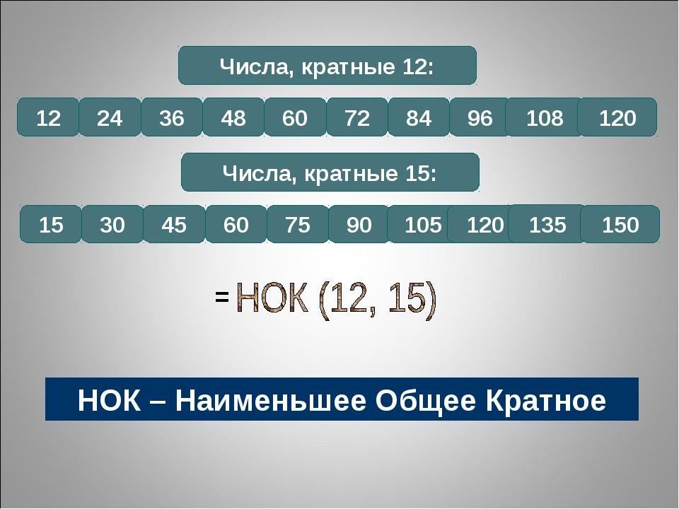 Числа, кратные 12: 12 24 36 48 60 72 84 96 108 120 Числа, кратные 15: 15 30 4...