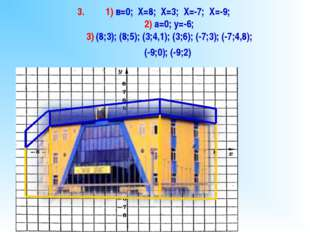 1) в=0; Х=8; Х=3; Х=-7; Х=-9; 2) а=0; у=-6; 3) (8;3); (8;5); (3;4,1); (3;6);