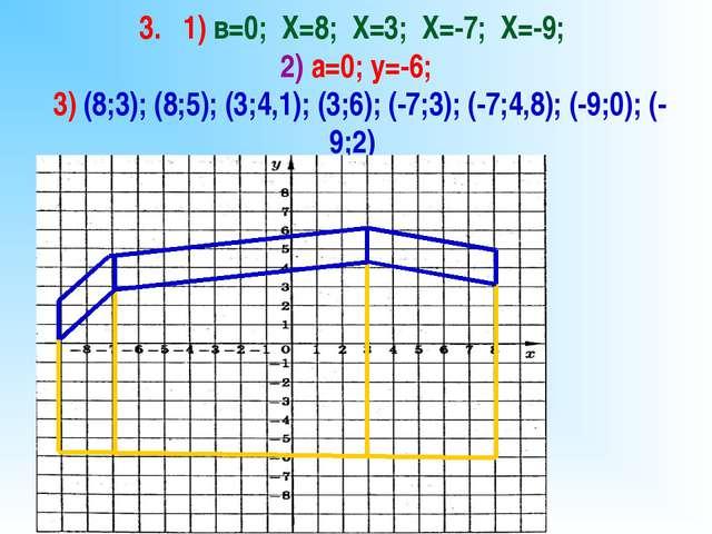 3. 1) в=0; Х=8; Х=3; Х=-7; Х=-9; 2) а=0; у=-6; 3) (8;3); (8;5); (3;4,1); (3;6...
