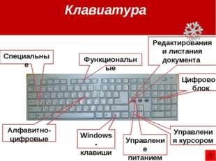 Функциональные Windows-клавиши Управления курсором Алфавитно-цифровые Редакти