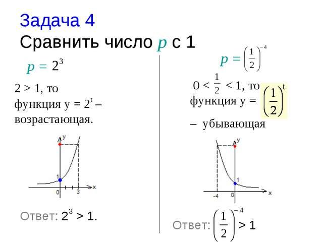 Задача 4 Cравнить число р с 1 р = 2 > 1, то функция у = 2t – возрастающая. 0...