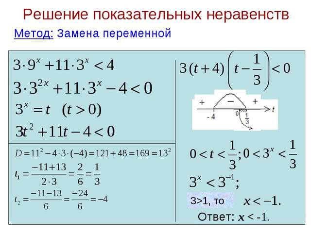 Решение показательных неравенств Метод: Замена переменной Ответ: х < -1. 3>1,...