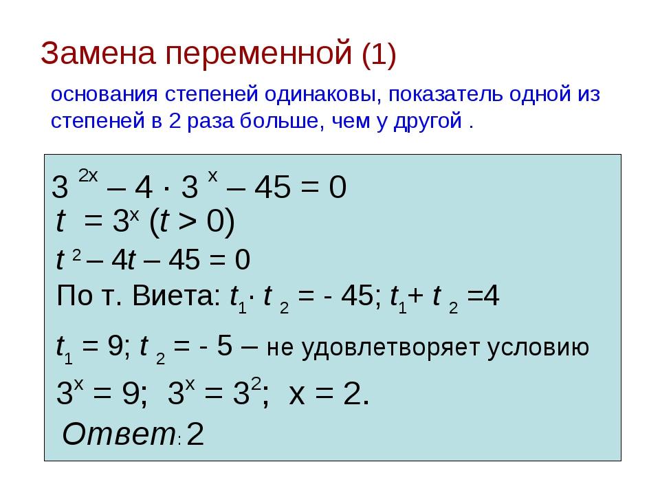 Замена переменной (1) основания степеней одинаковы, показатель одной из степе...