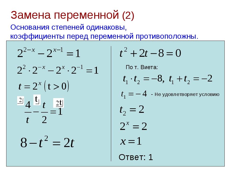 Замена переменной (2) Основания степеней одинаковы, коэффициенты перед переме...
