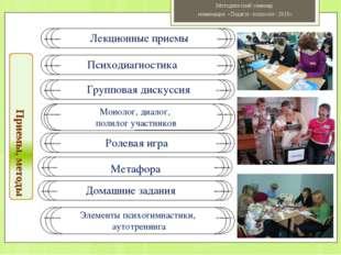 Приемы, методы Методический семинар номинация «Педагог- психолог- 2015» Психо