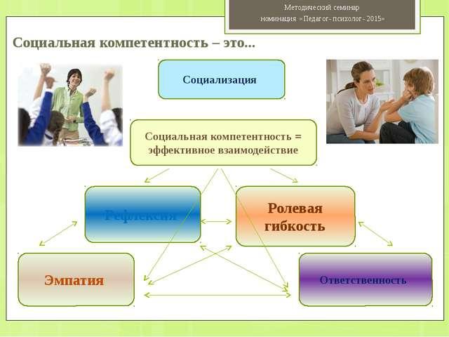 Социальная компетентность – это... Социализация Социальная компетентность = э...