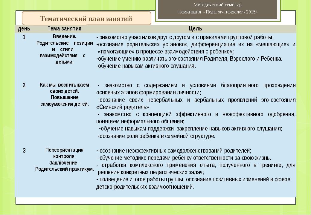 Тематический план занятий Методический семинар номинация «Педагог- психолог-...
