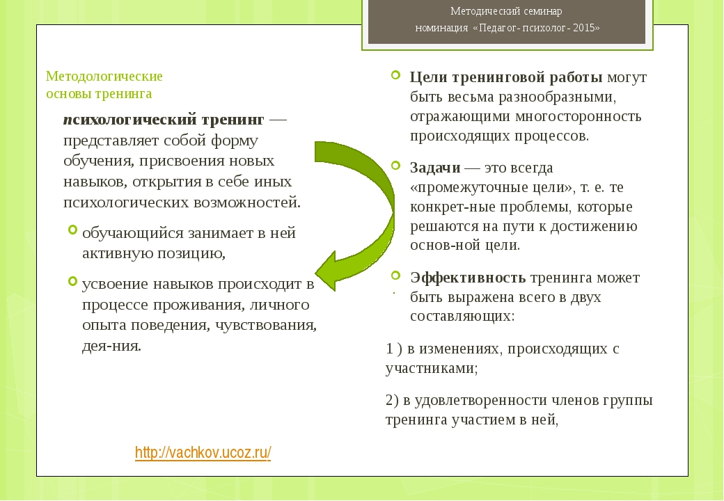 Методика проведения психологического тренинга