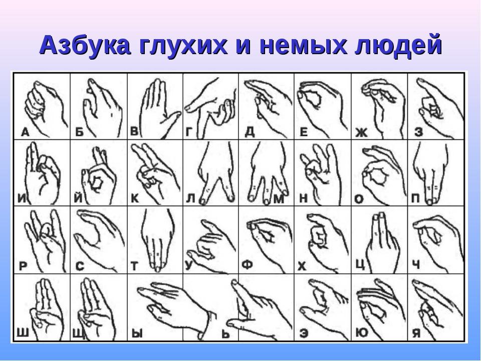 Азбука глухих и немых людей