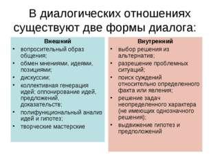 В диалогических отношениях существуют две формы диалога: Внешний вопросител